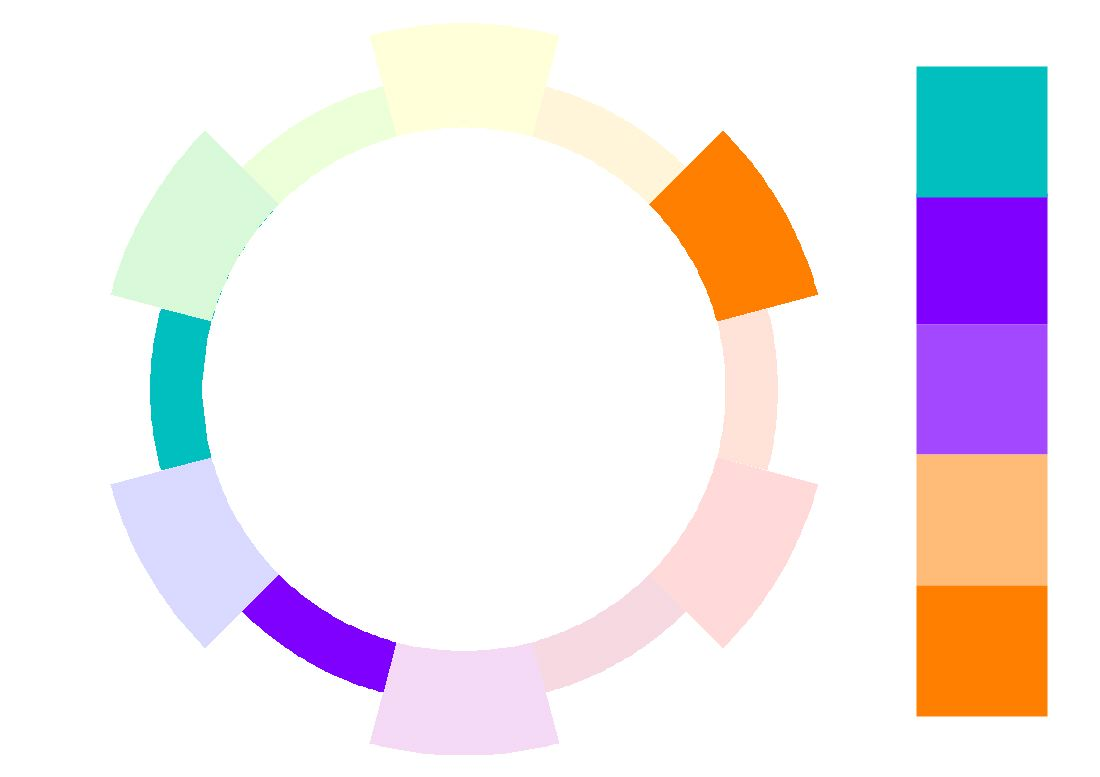 Split Complementary Colour Harmony
