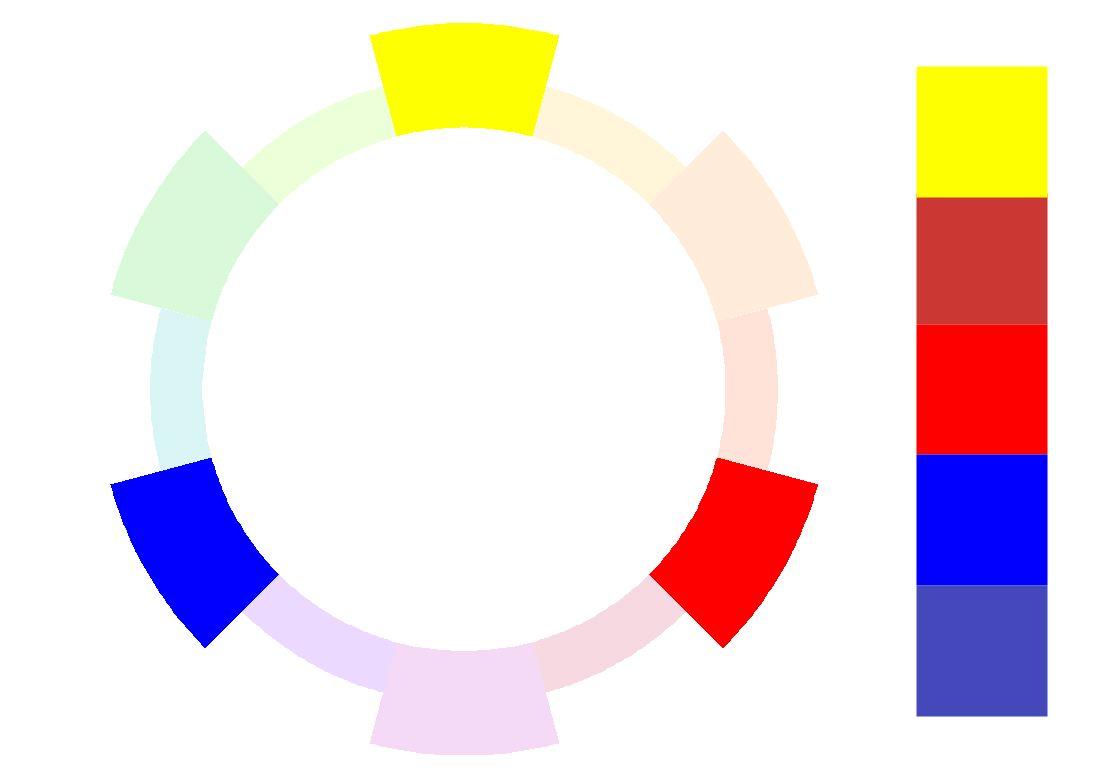 Triadic Colour Harmony