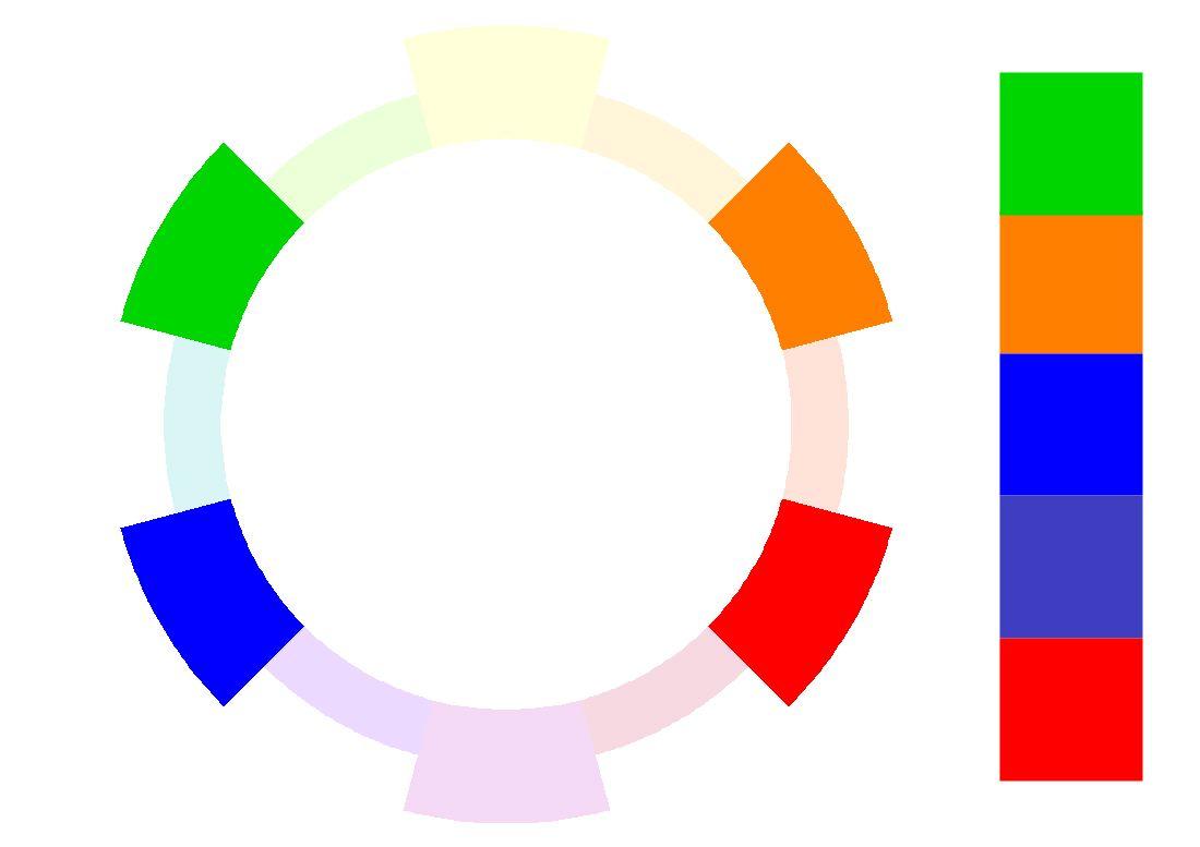 Tetradic Colour Harmony