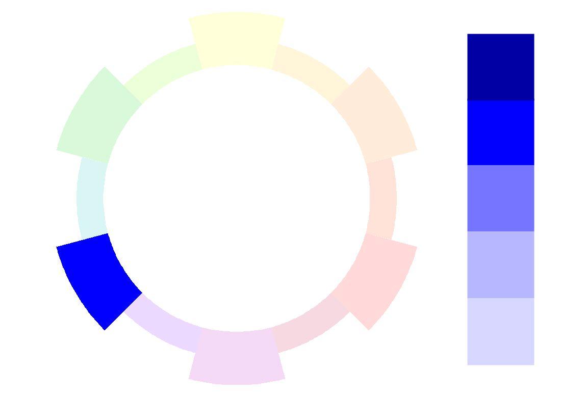 monochromatic colour harmony