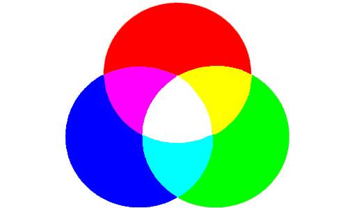 RGB Colour System