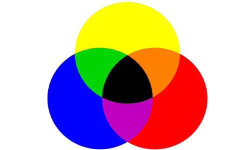RYB colour system