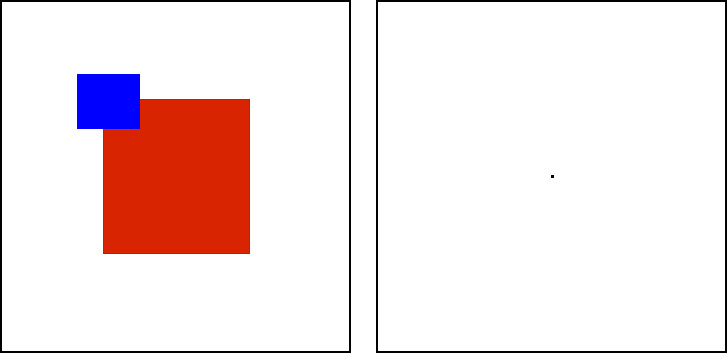 successive shapes and colours experiment